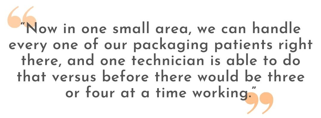 """Now in one small area, we can handle every one of our packaging patients right there, and one technician is able to do that versus before there would be three or four at a time working."" (2)"
